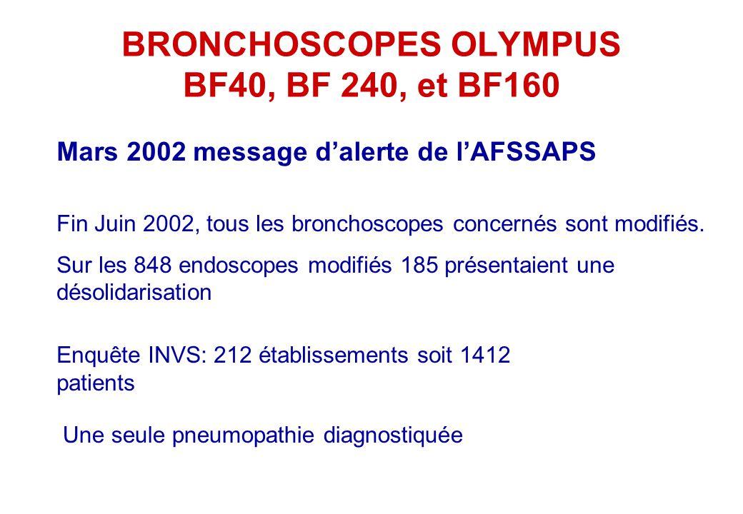 BRONCHOSCOPES OLYMPUS BF40, BF 240, et BF160 Mars 2002 message dalerte de lAFSSAPS Fin Juin 2002, tous les bronchoscopes concernés sont modifiés. Sur