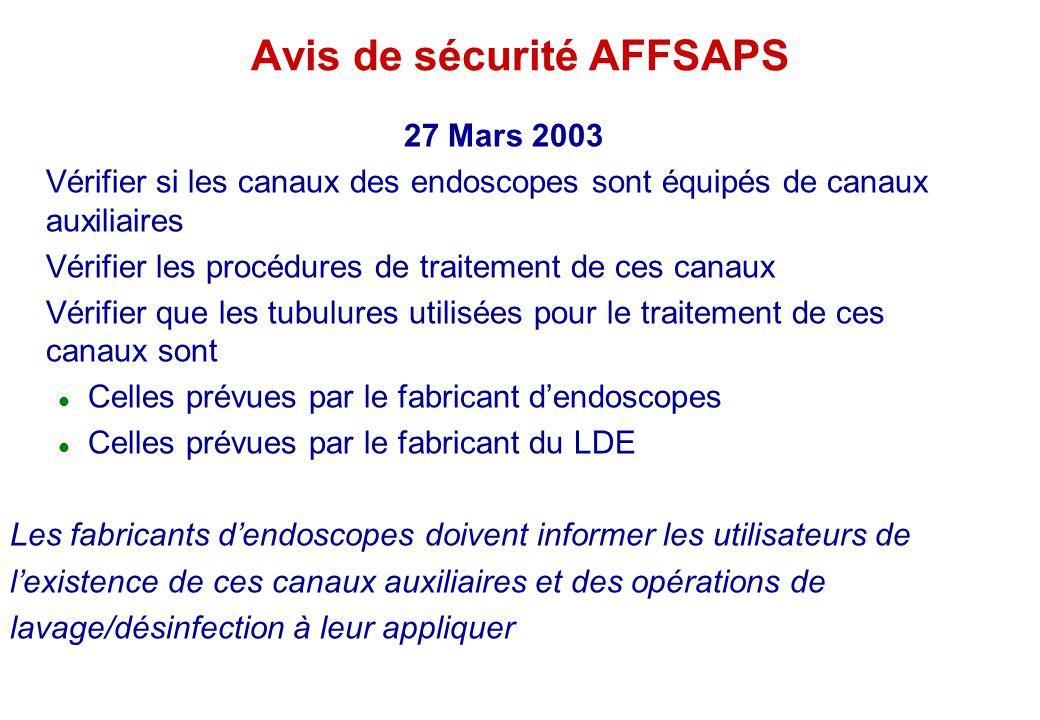 Avis de sécurité AFFSAPS 27 Mars 2003 Vérifier si les canaux des endoscopes sont équipés de canaux auxiliaires Vérifier les procédures de traitement d