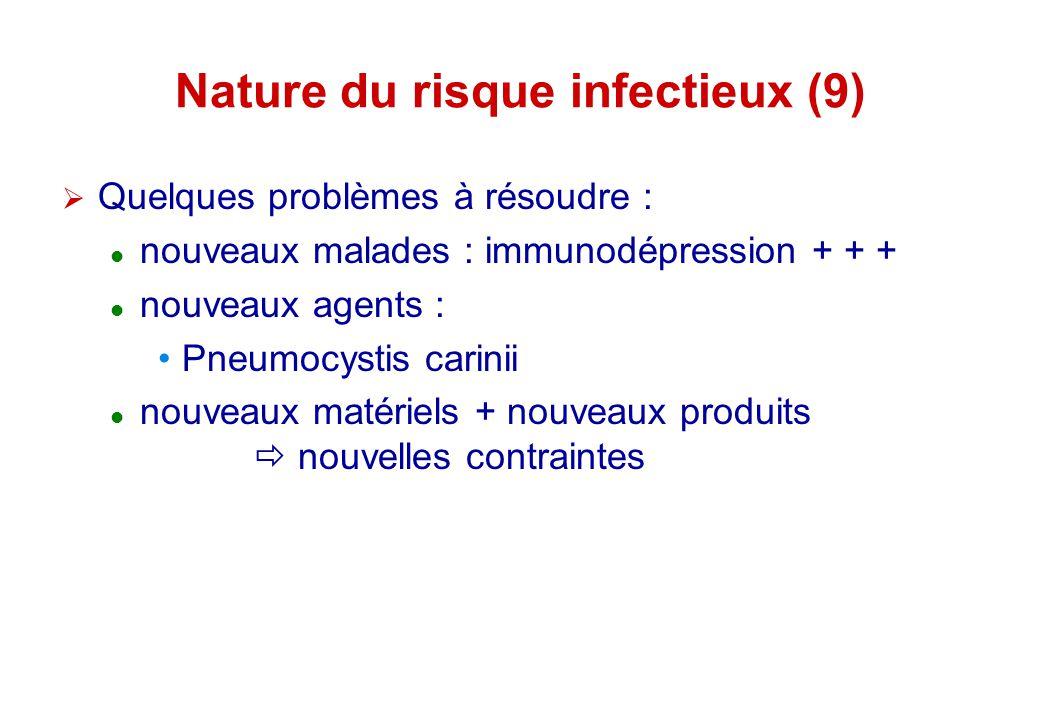 Nature du risque infectieux (9) Quelques problèmes à résoudre : nouveaux malades : immunodépression + + + nouveaux agents : Pneumocystis carinii nouve