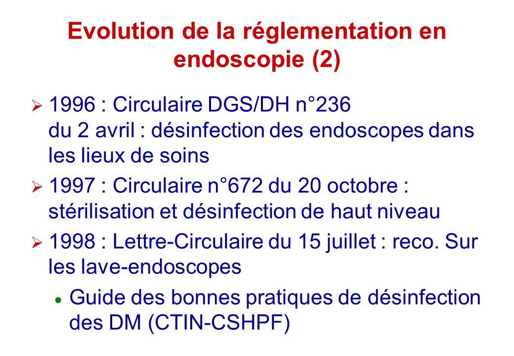 Evolution de la réglementation en endoscopie (2) 1996 : Circulaire DGS/DH n°236 du 2 avril : désinfection des endoscopes dans les lieux de soins 1997