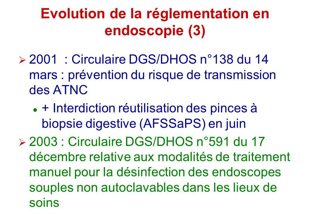 Evolution de la réglementation en endoscopie (3) 2001 : Circulaire DGS/DHOS n°138 du 14 mars : prévention du risque de transmission des ATNC + Interdi