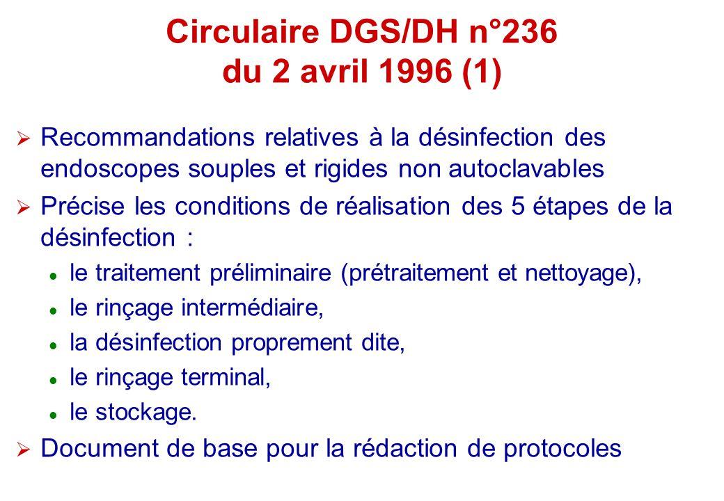 Circulaire DGS/DH n°236 du 2 avril 1996 (1) Recommandations relatives à la désinfection des endoscopes souples et rigides non autoclavables Précise le