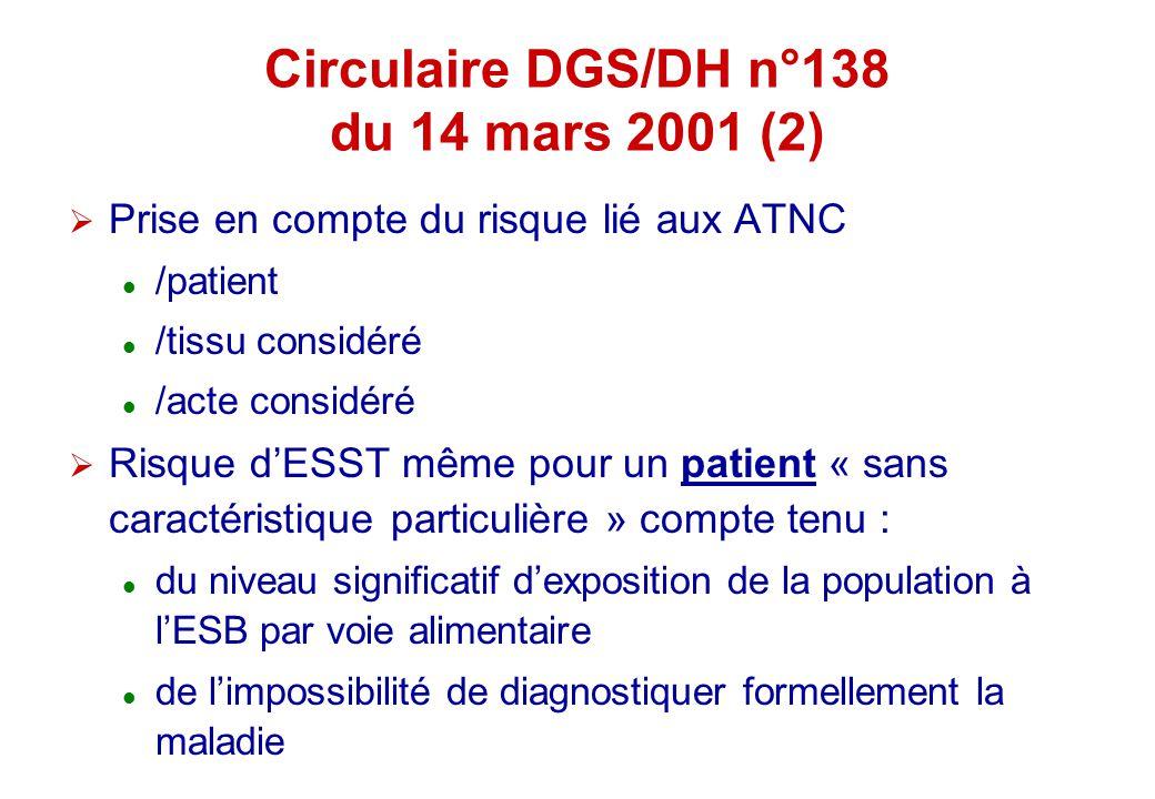 Circulaire DGS/DH n°138 du 14 mars 2001 (2) Prise en compte du risque lié aux ATNC /patient /tissu considéré /acte considéré Risque dESST même pour un