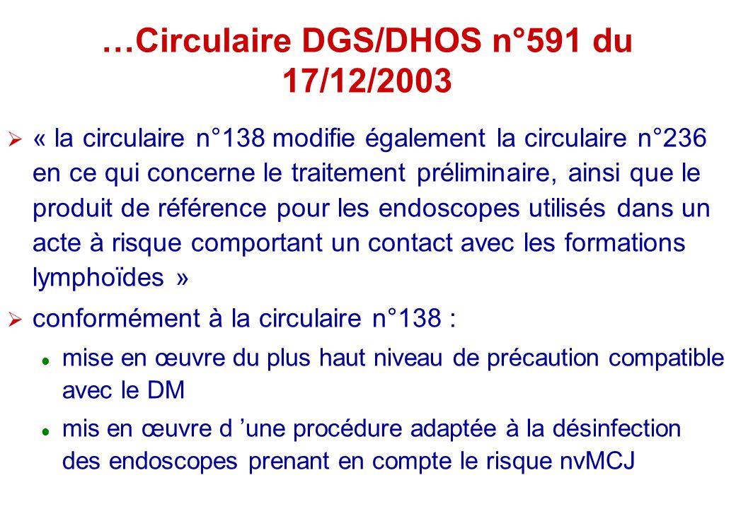 …Circulaire DGS/DHOS n°591 du 17/12/2003 « la circulaire n°138 modifie également la circulaire n°236 en ce qui concerne le traitement préliminaire, ai
