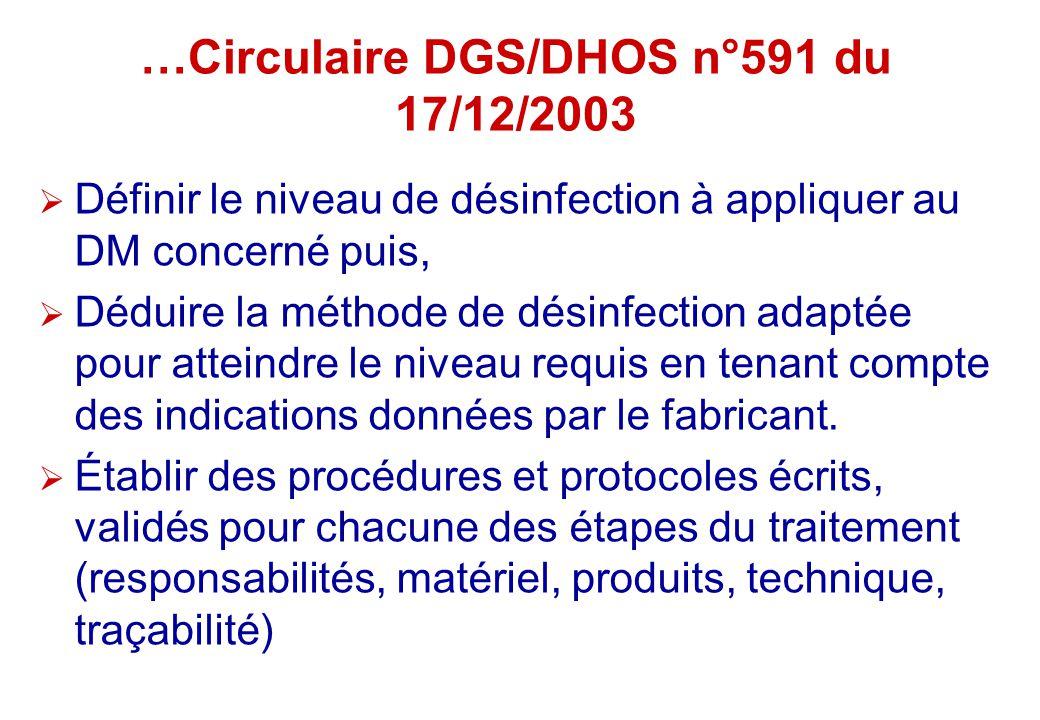 …Circulaire DGS/DHOS n°591 du 17/12/2003 Définir le niveau de désinfection à appliquer au DM concerné puis, Déduire la méthode de désinfection adaptée