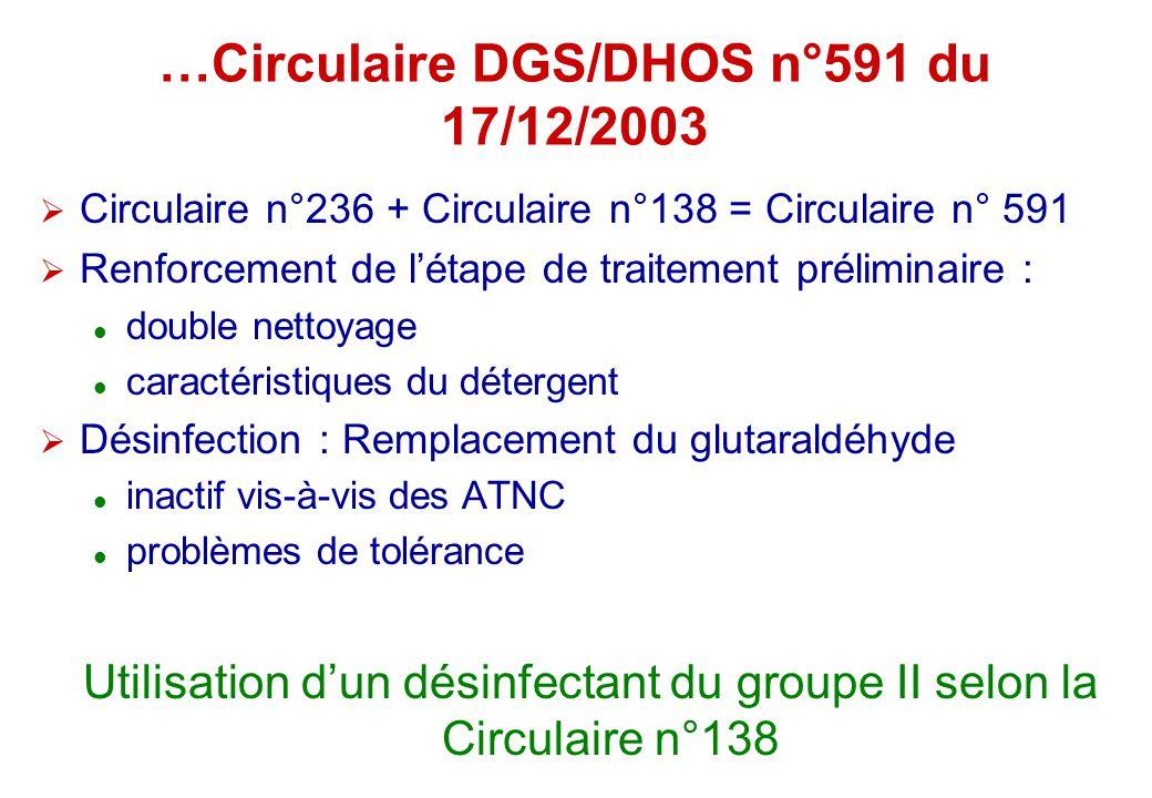 …Circulaire DGS/DHOS n°591 du 17/12/2003 Circulaire n°236 + Circulaire n°138 = Circulaire n° 591 Renforcement de létape de traitement préliminaire : d