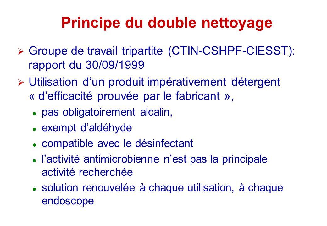 Principe du double nettoyage Groupe de travail tripartite (CTIN-CSHPF-CIESST): rapport du 30/09/1999 Utilisation dun produit impérativement détergent