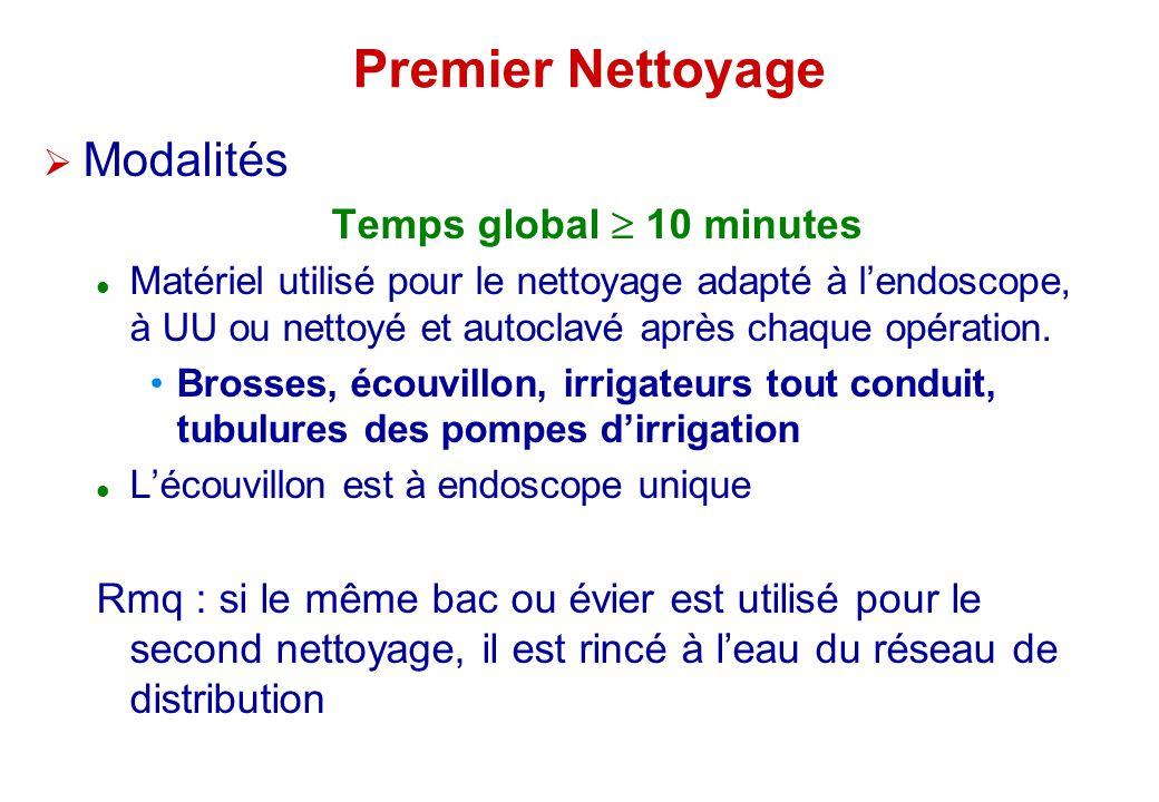 Premier Nettoyage Modalités Temps global 10 minutes Matériel utilisé pour le nettoyage adapté à lendoscope, à UU ou nettoyé et autoclavé après chaque