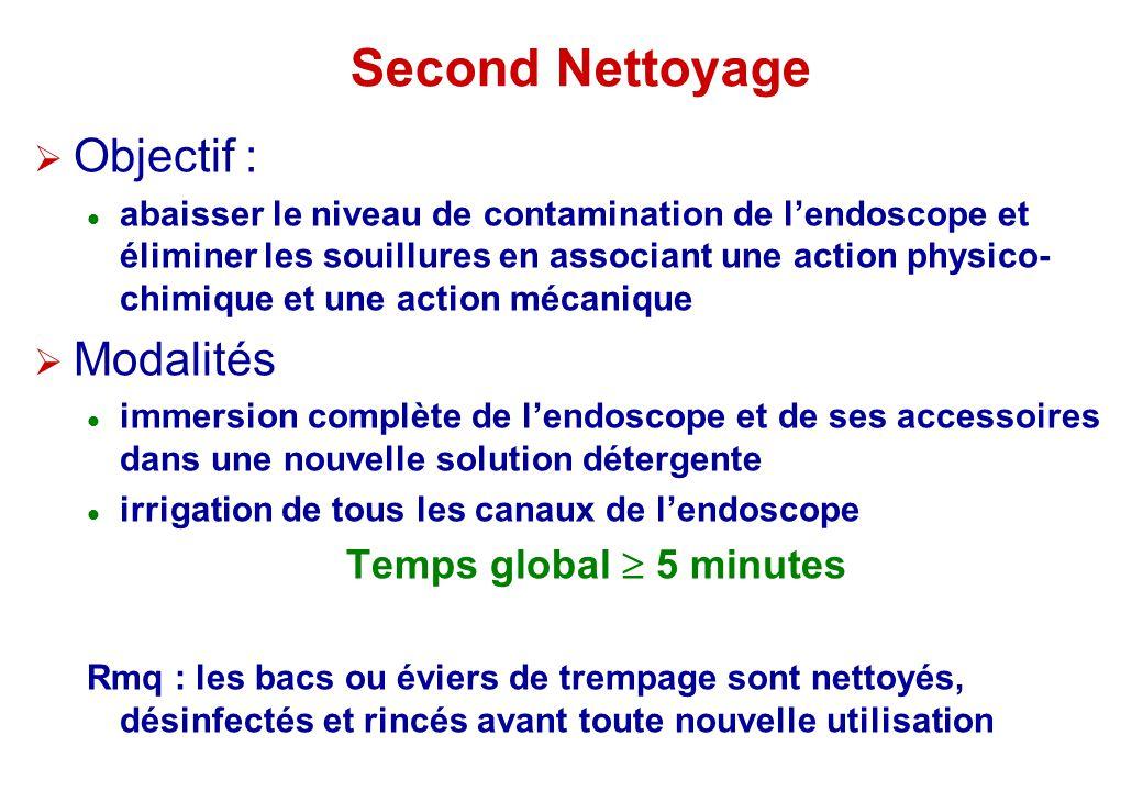 Second Nettoyage Objectif : abaisser le niveau de contamination de lendoscope et éliminer les souillures en associant une action physico- chimique et