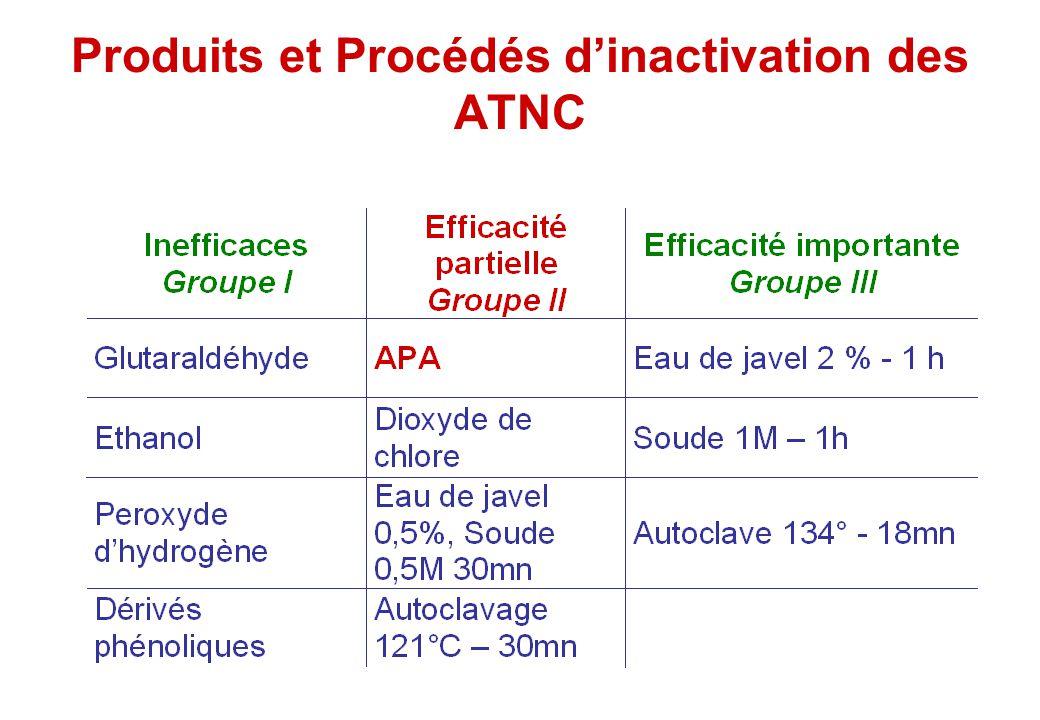 Produits et Procédés dinactivation des ATNC