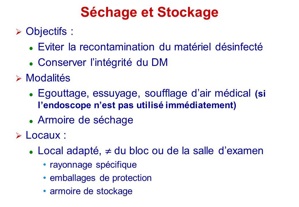 Séchage et Stockage Objectifs : Eviter la recontamination du matériel désinfecté Conserver lintégrité du DM Modalités Egouttage, essuyage, soufflage d