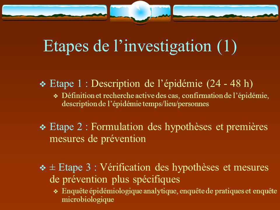 Etapes de linvestigation (2) Etape 4 : Rédaction dun rapport et rétro- information Etape 5 : Evaluation des mesures prises Certaines de ces étapes peuvent être effectuées dans un ordre différent, ou simultanément