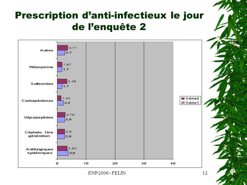 ENP 2006 - FELIN12 Prescription danti-infectieux le jour de lenquête 2