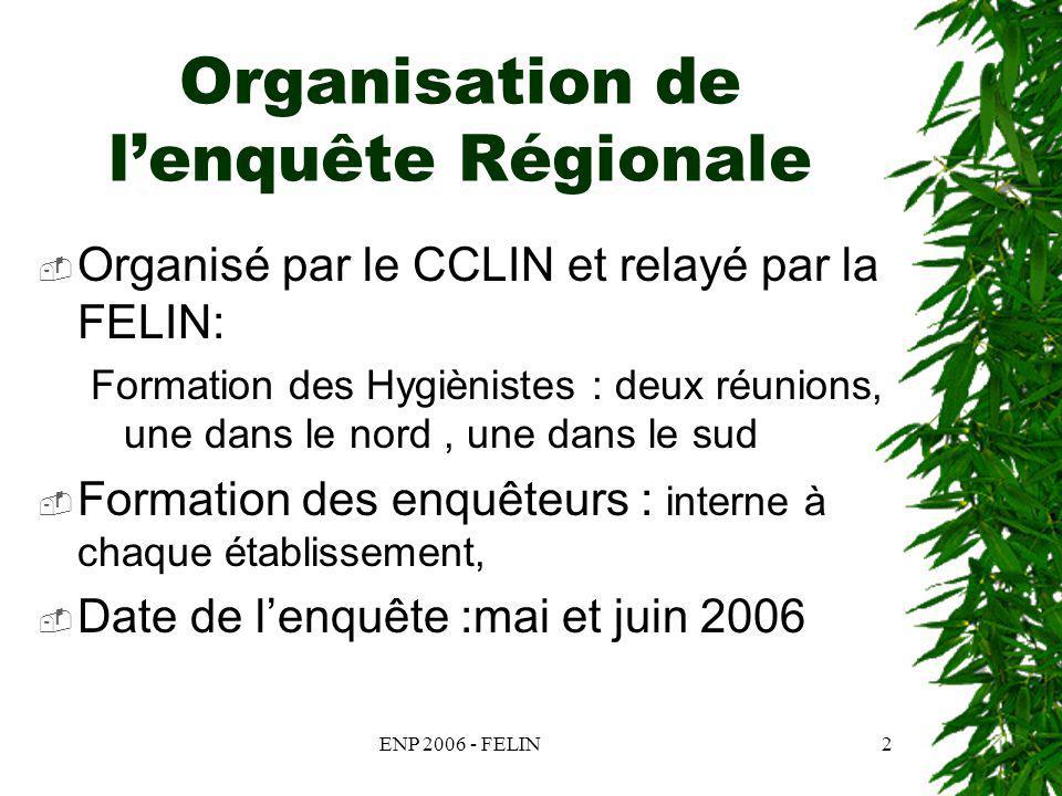 ENP 2006 - FELIN2 Organisation de lenquête Régionale Organisé par le CCLIN et relayé par la FELIN: Formation des Hygiènistes : deux réunions, une dans le nord, une dans le sud Formation des enquêteurs : interne à chaque établissement, Date de lenquête :mai et juin 2006