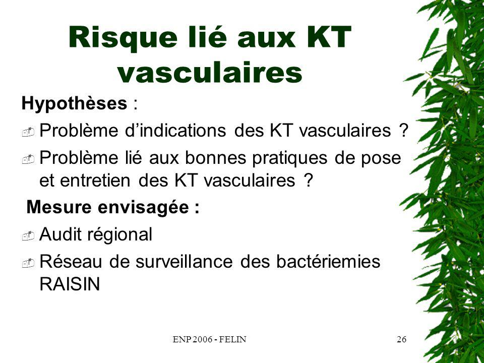 ENP 2006 - FELIN26 Risque lié aux KT vasculaires Hypothèses : Problème dindications des KT vasculaires ? Problème lié aux bonnes pratiques de pose et