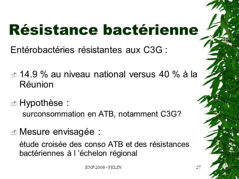 ENP 2006 - FELIN27 Résistance bactérienne Entérobactéries résistantes aux C3G : 14.9 % au niveau national versus 40 % à la Réunion Hypothèse : surcons
