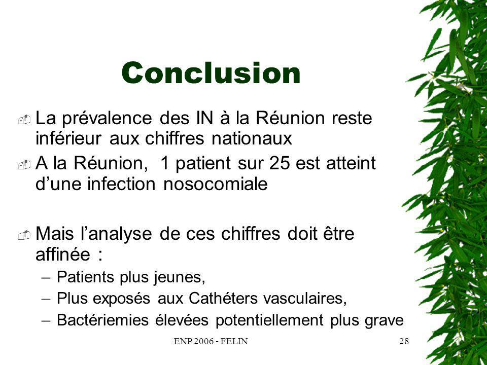 ENP 2006 - FELIN28 Conclusion La prévalence des IN à la Réunion reste inférieur aux chiffres nationaux A la Réunion, 1 patient sur 25 est atteint dune