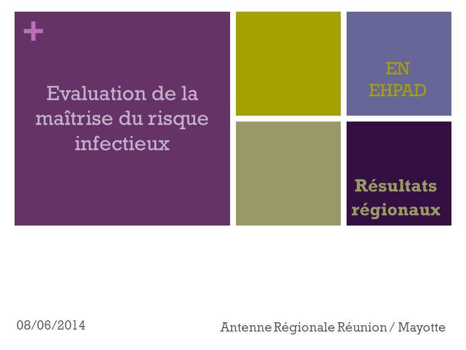 + Evaluation de la maîtrise du risque infectieux Résultats régionaux 08/06/2014 Antenne Régionale Réunion / Mayotte 1 EN EHPAD