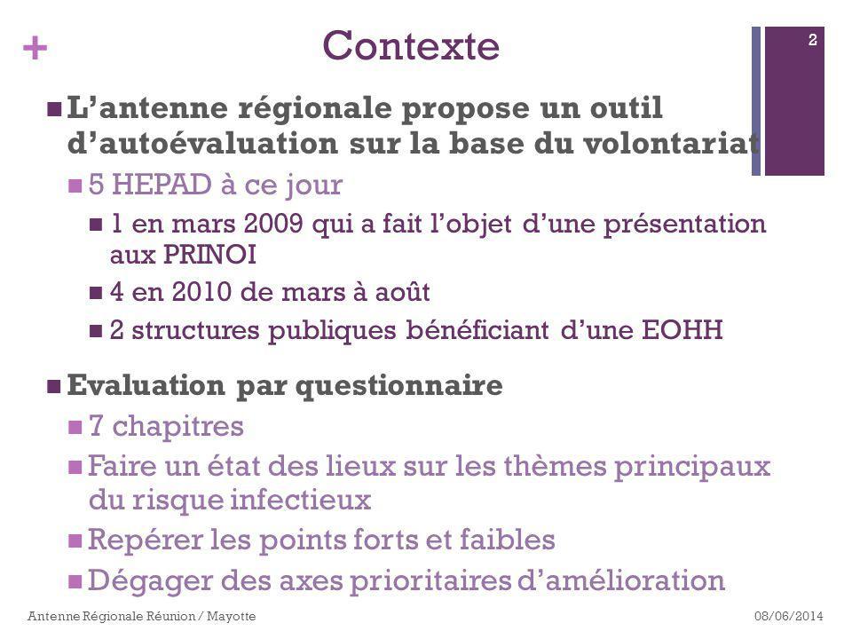 + Scores totaux obtenus 39% à 80% dobjectifs atteints 08/06/2014Antenne Régionale Réunion / Mayotte 3