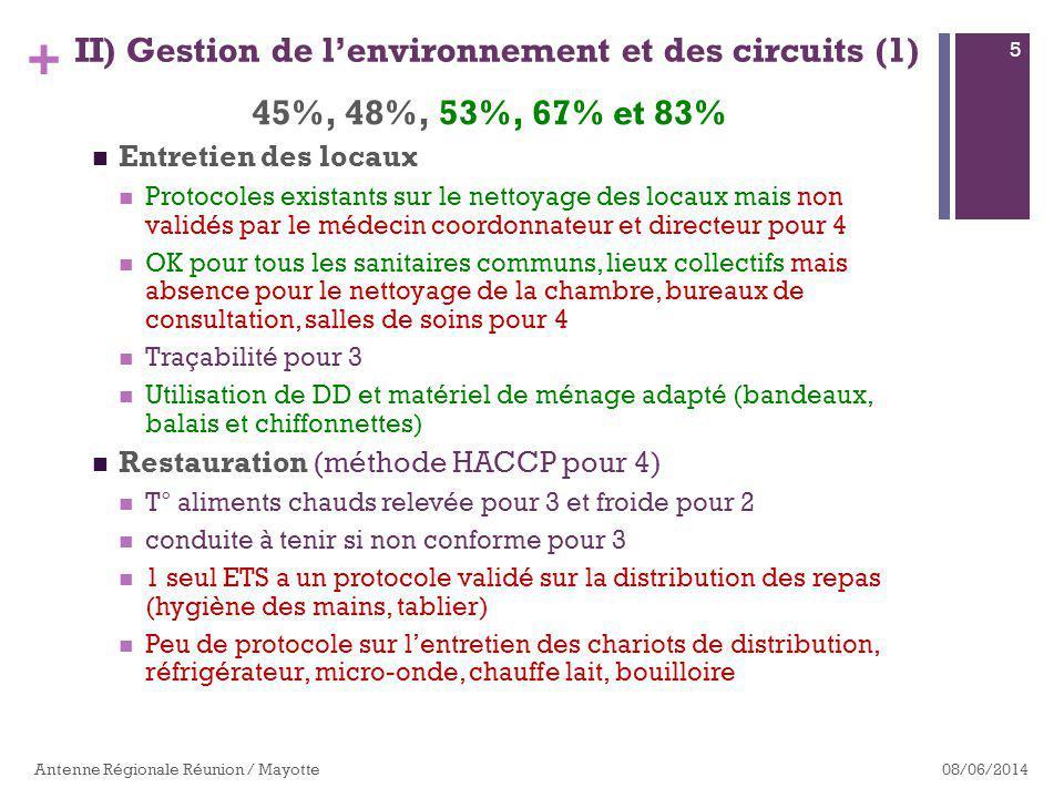 + 08/06/2014Antenne Régionale Réunion / Mayotte 16