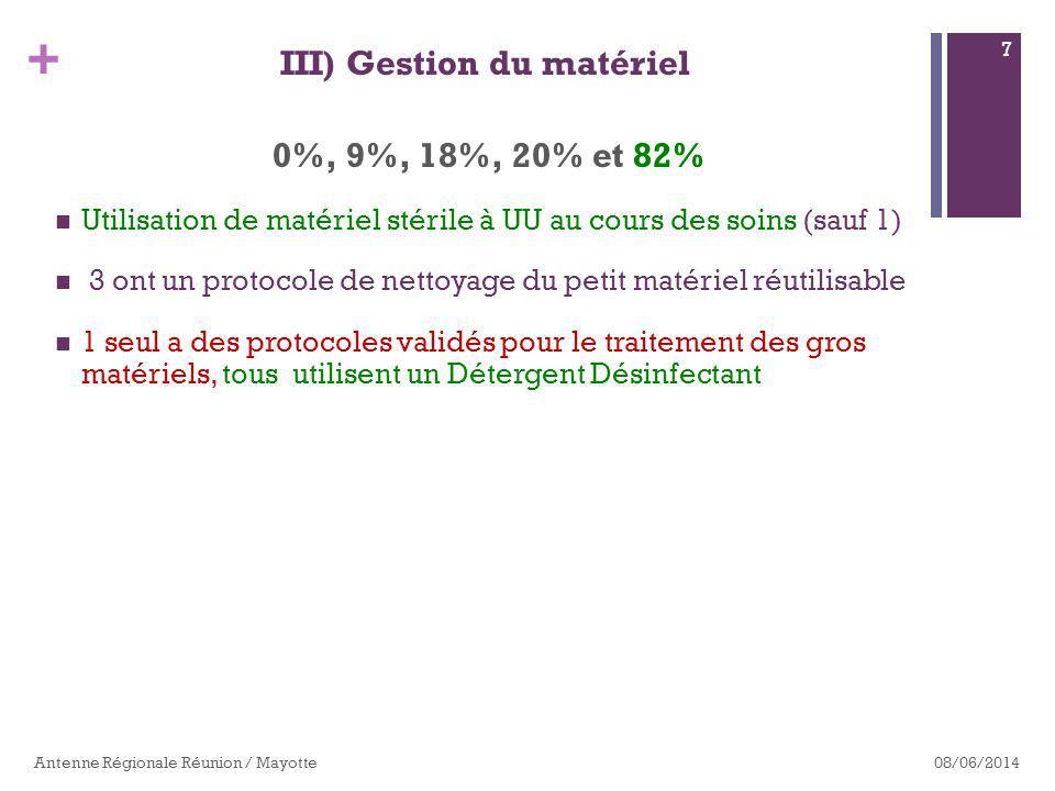 + 0%, 9%, 18%, 20% et 82% Utilisation de matériel stérile à UU au cours des soins (sauf 1) 3 ont un protocole de nettoyage du petit matériel réutilisable 1 seul a des protocoles validés pour le traitement des gros matériels, tous utilisent un Détergent Désinfectant 08/06/2014Antenne Régionale Réunion / Mayotte 7 III) Gestion du matériel