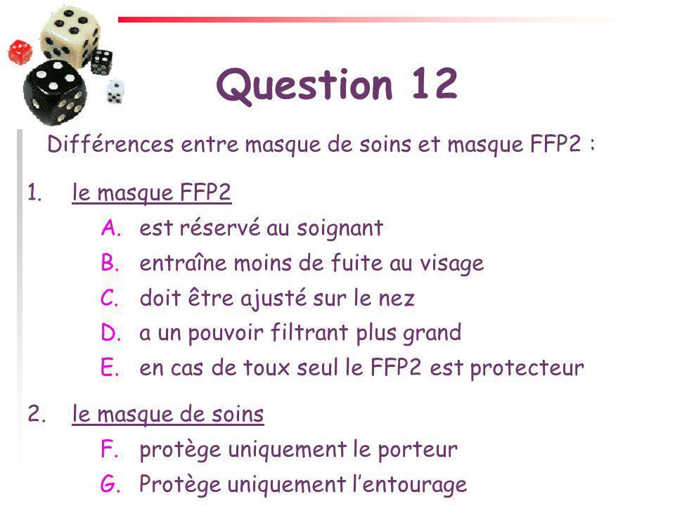 Question 12 Différences entre masque de soins et masque FFP2 : 1.le masque FFP2 A.est réservé au soignant B.entraîne moins de fuite au visage C.doit ê