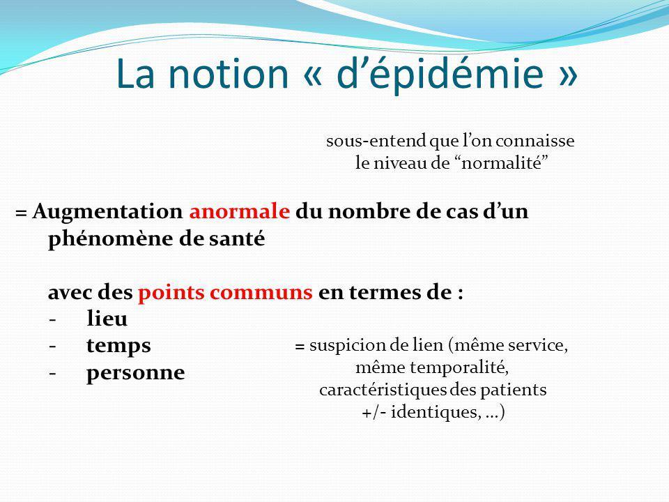 La notion « dépidémie » = Augmentation anormale du nombre de cas dun phénomène de santé avec des points communs en termes de : - lieu - temps - personne sous-entend que lon connaisse le niveau de normalité = suspicion de lien (même service, même temporalité, caractéristiques des patients +/- identiques, …)