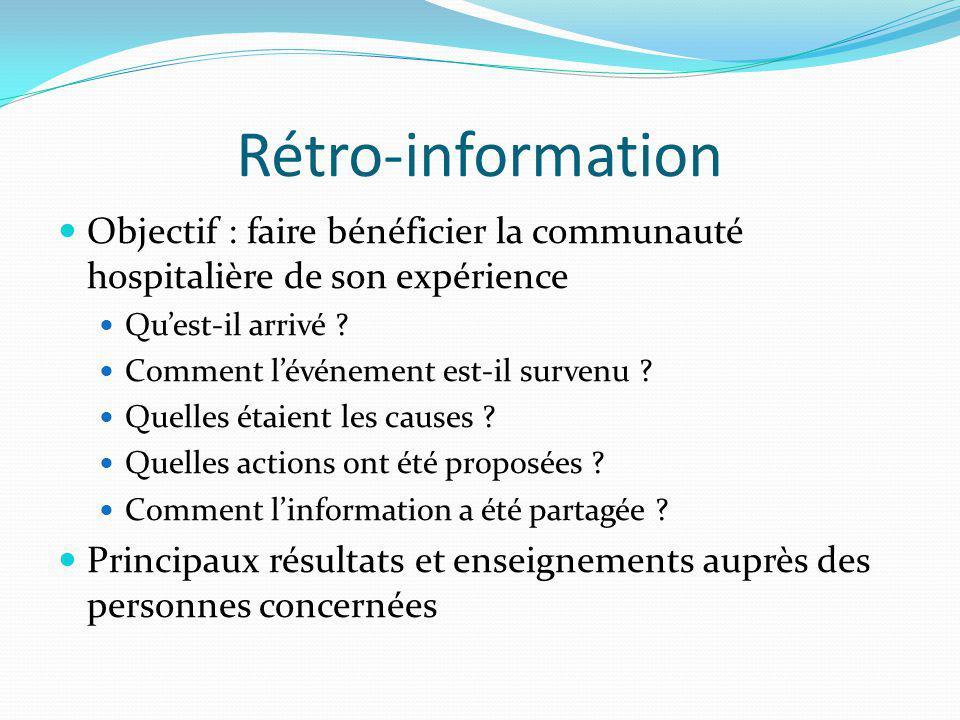 Rétro-information Objectif : faire bénéficier la communauté hospitalière de son expérience Quest-il arrivé .