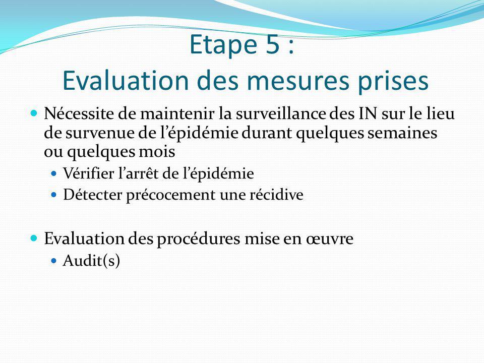 Etape 5 : Evaluation des mesures prises Nécessite de maintenir la surveillance des IN sur le lieu de survenue de lépidémie durant quelques semaines ou quelques mois Vérifier larrêt de lépidémie Détecter précocement une récidive Evaluation des procédures mise en œuvre Audit(s)