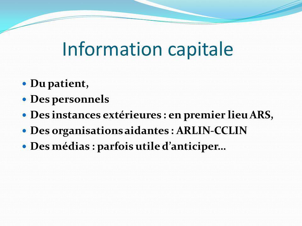 Information capitale Du patient, Des personnels Des instances extérieures : en premier lieu ARS, Des organisations aidantes : ARLIN-CCLIN Des médias : parfois utile danticiper…
