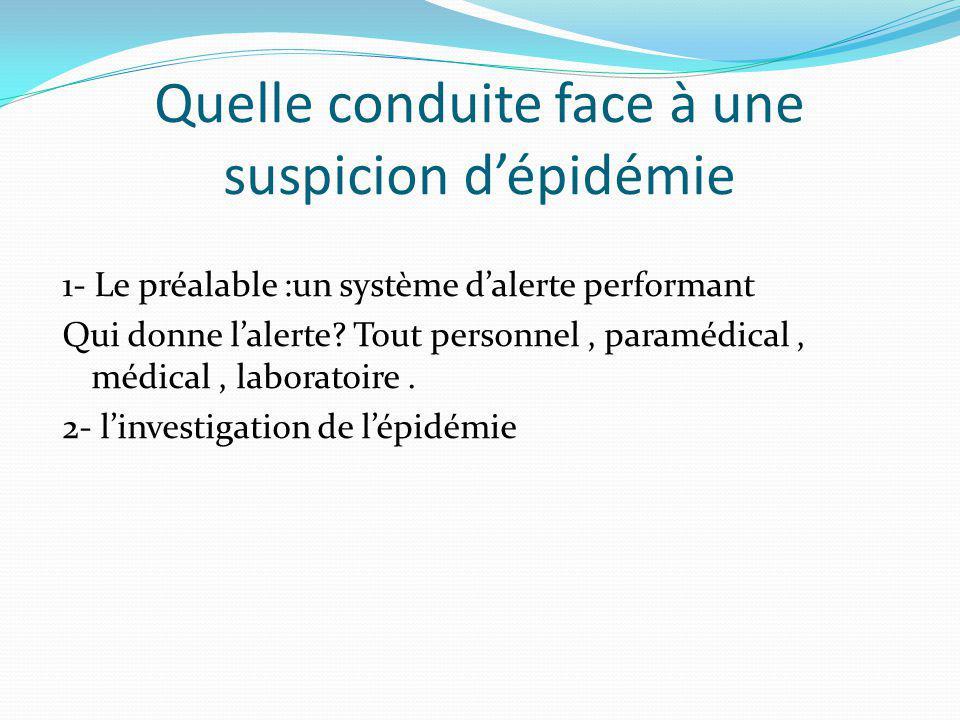 Quelle conduite face à une suspicion dépidémie 1- Le préalable :un système dalerte performant Qui donne lalerte.