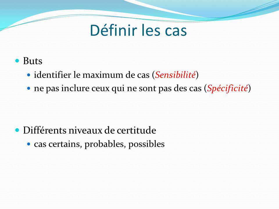 Définir les cas Buts identifier le maximum de cas (Sensibilité) ne pas inclure ceux qui ne sont pas des cas (Spécificité) Différents niveaux de certitude cas certains, probables, possibles