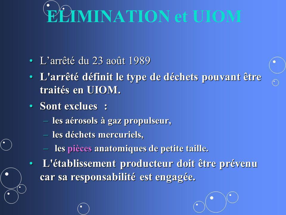 ELIMINATION et UIOM Larrêté du 23 août 1989Larrêté du 23 août 1989 L arrêté définit le type de déchets pouvant être traités en UIOM.L arrêté définit le type de déchets pouvant être traités en UIOM.