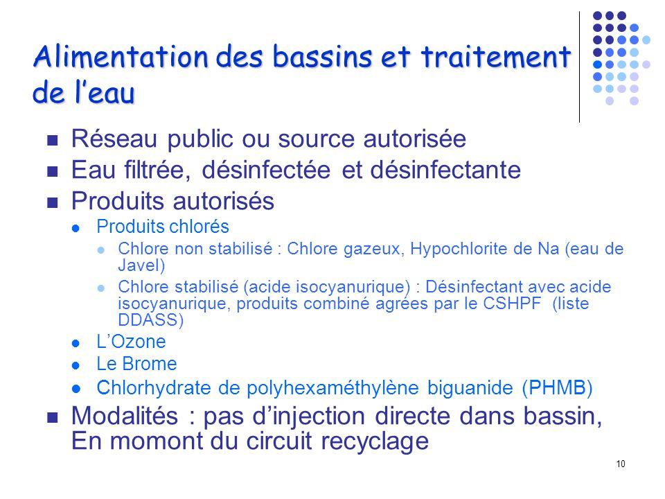 9 Conception des installations Hydraulique du bassin Architecture générale des locaux et circuits prenant en compte le handicap des patients Bassins P