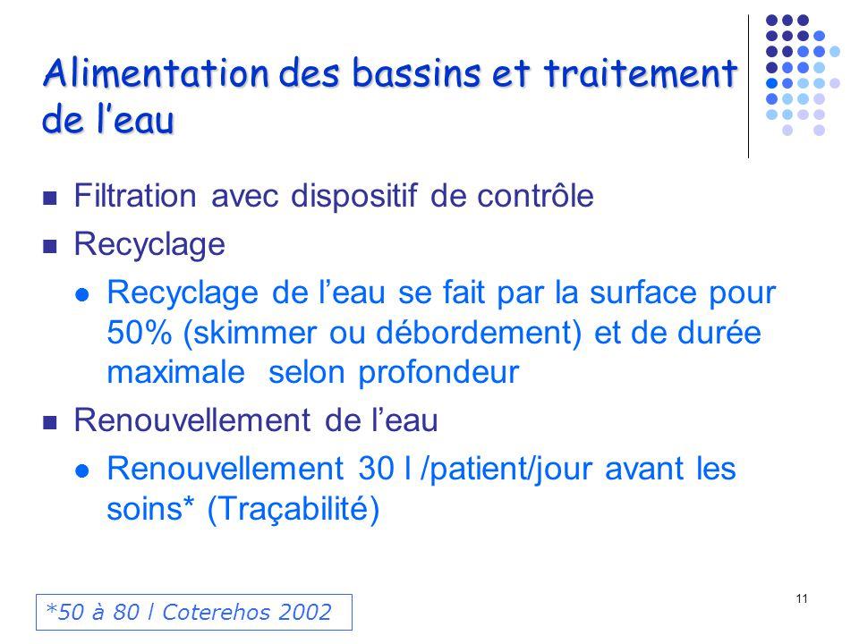 10 Alimentation des bassins et traitement de leau Réseau public ou source autorisée Eau filtrée, désinfectée et désinfectante Produits autorisés Produ