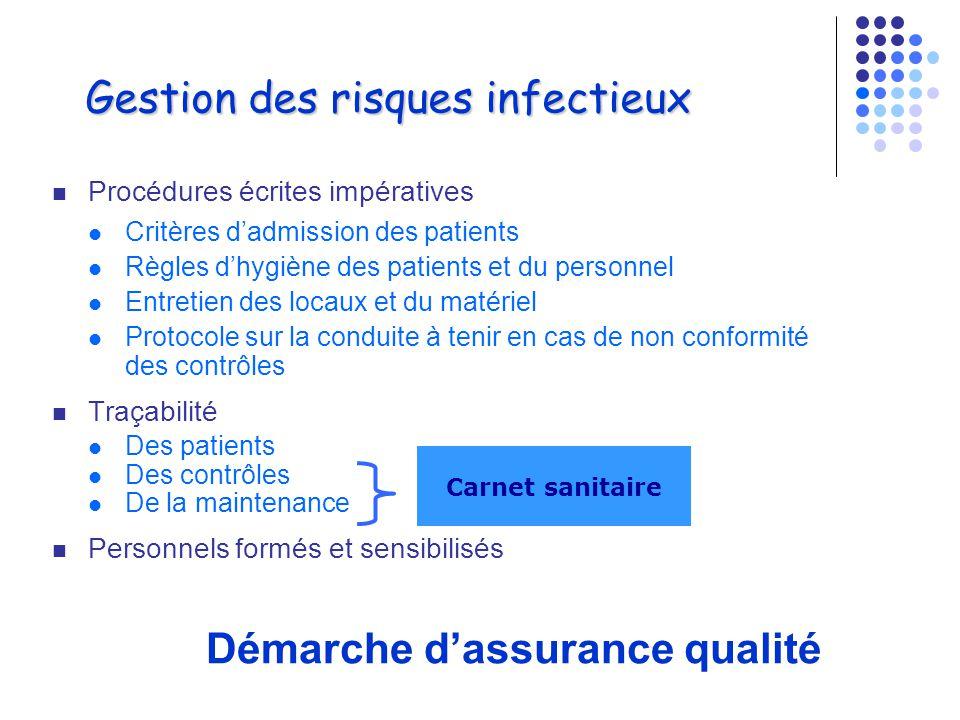 22 Surveillance microbiologique Recherche de Legionella pneumophila*