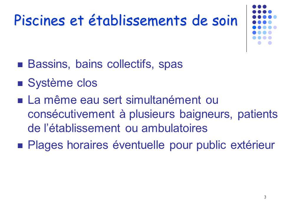 13 Mesures dHygiène Respect des contre-indications R è gles d Hygi è ne Entretien des locaux et des mat é riels