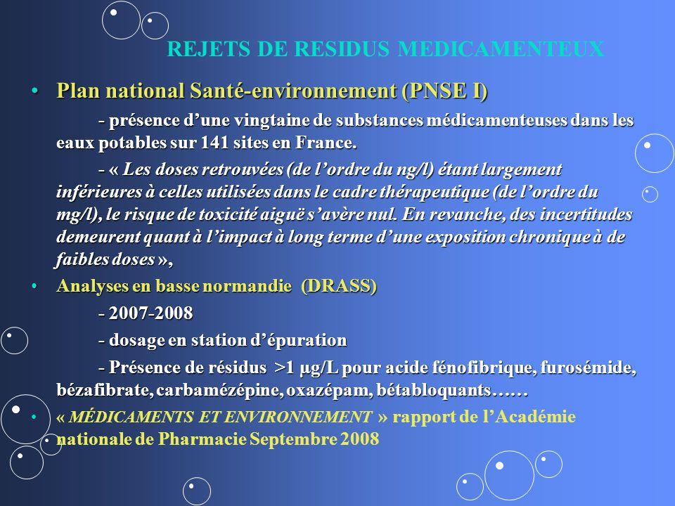 14 REJETS DE RESIDUS MEDICAMENTEUX Plan national Santé-environnement (PNSE I)Plan national Santé-environnement (PNSE I) - présence dune vingtaine de s