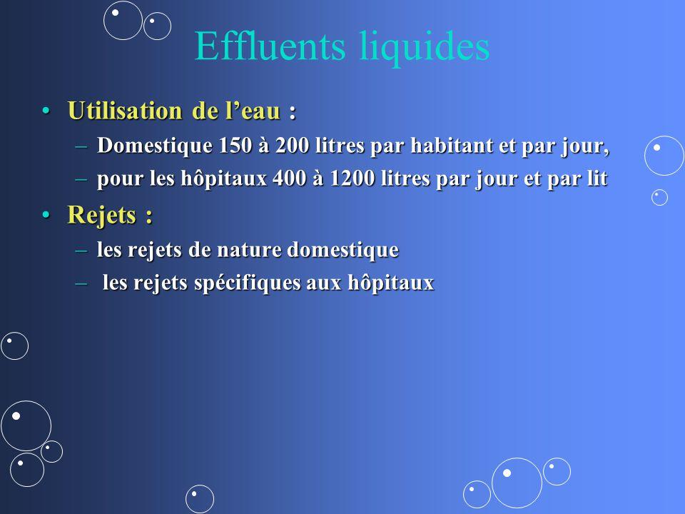 Effluents liquides Utilisation de leau :Utilisation de leau : –Domestique 150 à 200 litres par habitant et par jour, –pour les hôpitaux 400 à 1200 lit