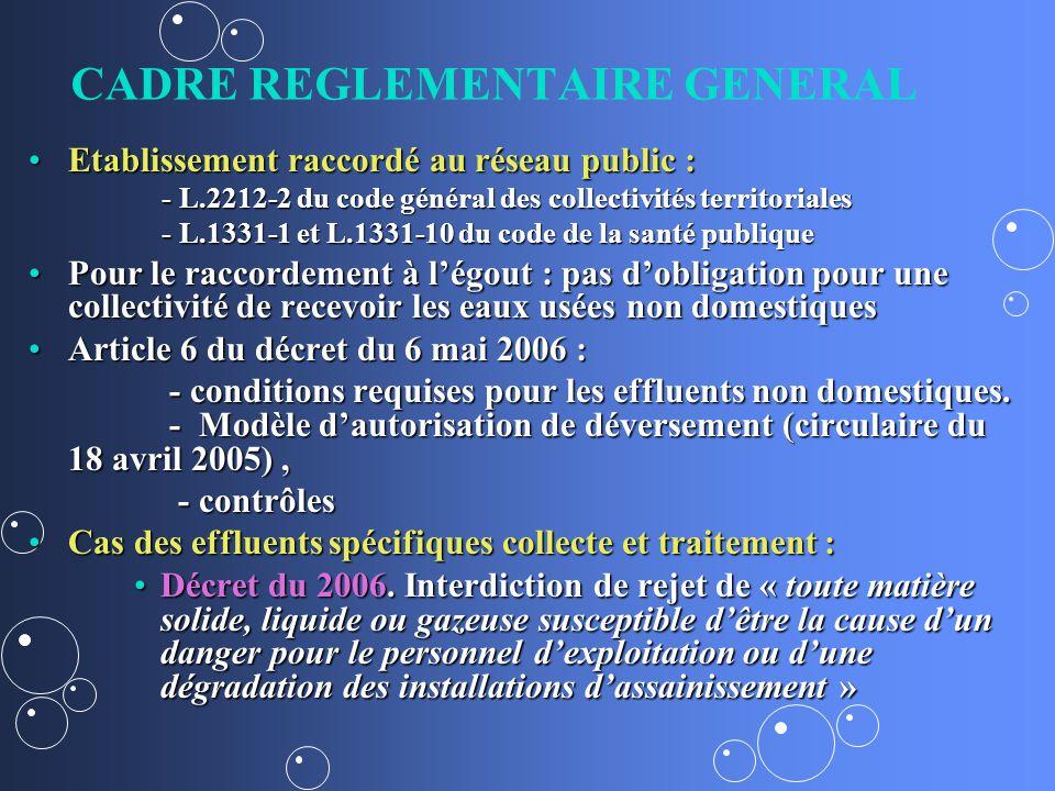 21 CADRE REGLEMENTAIRE GENERAL Etablissement raccordé au réseau public :Etablissement raccordé au réseau public : - L.2212-2 du code général des colle