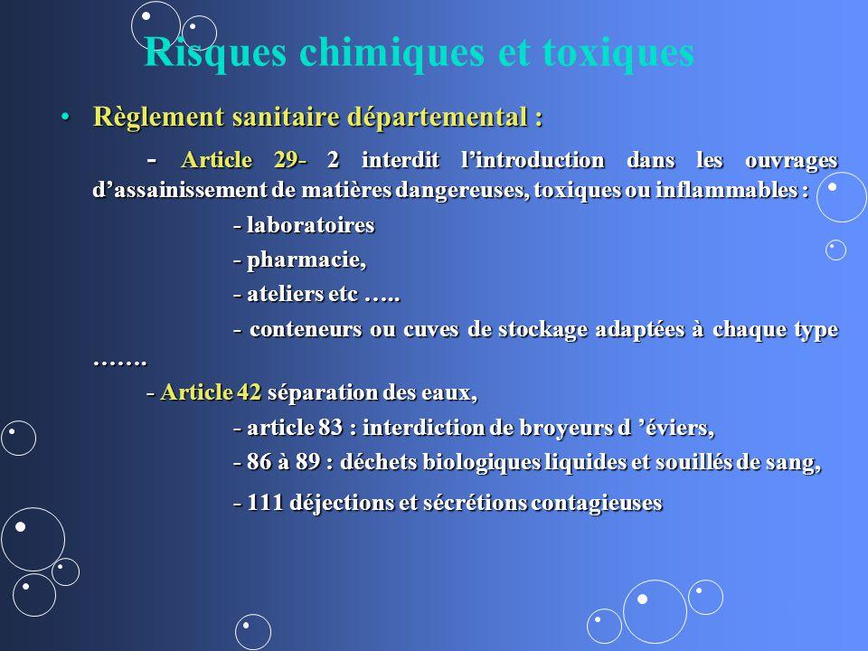 22 Risques chimiques et toxiques Règlement sanitaire départemental :Règlement sanitaire départemental : - Article 29- 2 interdit lintroduction dans le