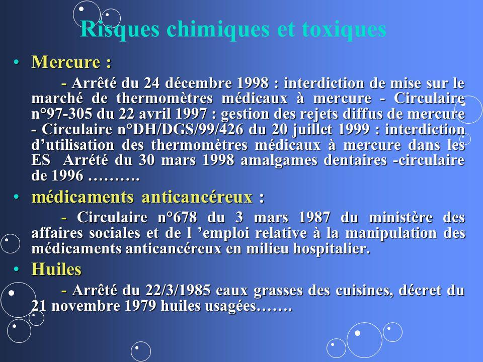 23 Risques chimiques et toxiques Mercure :Mercure : - Arrêté du 24 décembre 1998 : interdiction de mise sur le marché de thermomètres médicaux à mercu