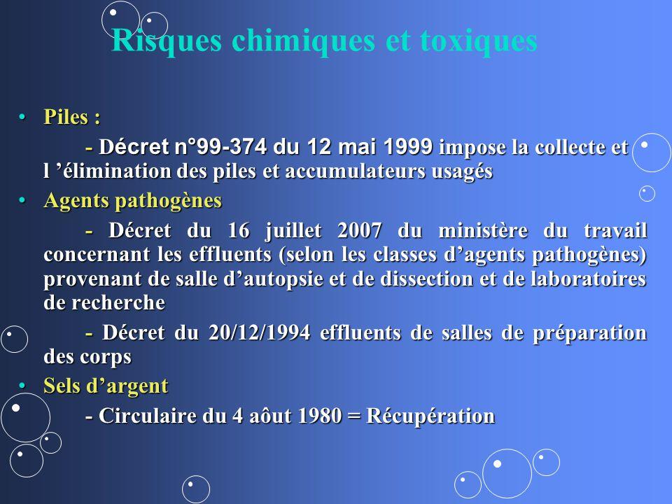 24 Risques chimiques et toxiques Piles :Piles : - D écret n°99-374 du 12 mai 1999 impose la collecte et l élimination des piles et accumulateurs usagé