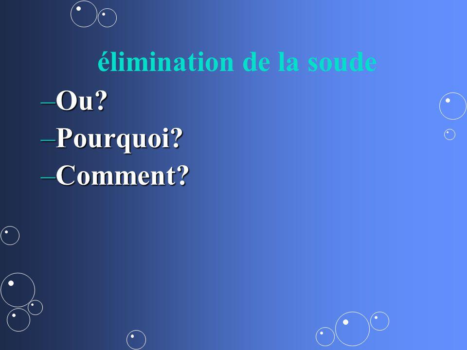 élimination de la soude –Ou? –Pourquoi? –Comment?