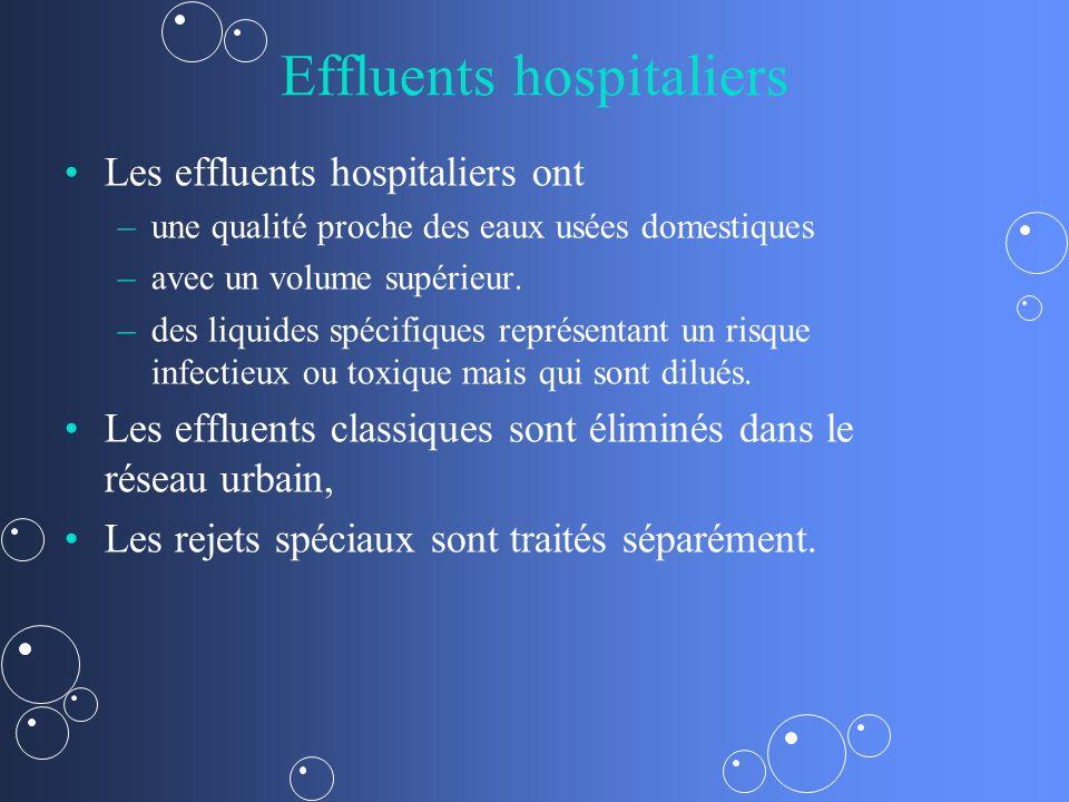 Effluents hospitaliers Les effluents hospitaliers ont – –une qualité proche des eaux usées domestiques – –avec un volume supérieur. – –des liquides sp