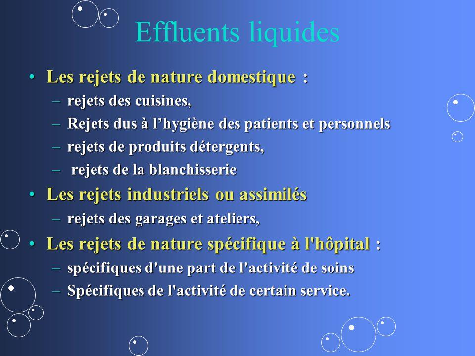 Effluents liquides Les rejets de nature domestique :Les rejets de nature domestique : –rejets des cuisines, –Rejets dus à lhygiène des patients et per