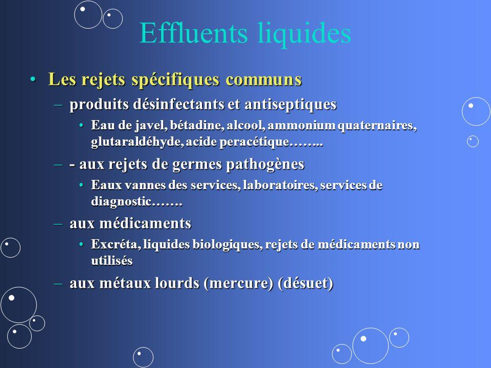 Effluents liquides Les rejets spécifiques communsLes rejets spécifiques communs –produits désinfectants et antiseptiques Eau de javel, bétadine, alcoo