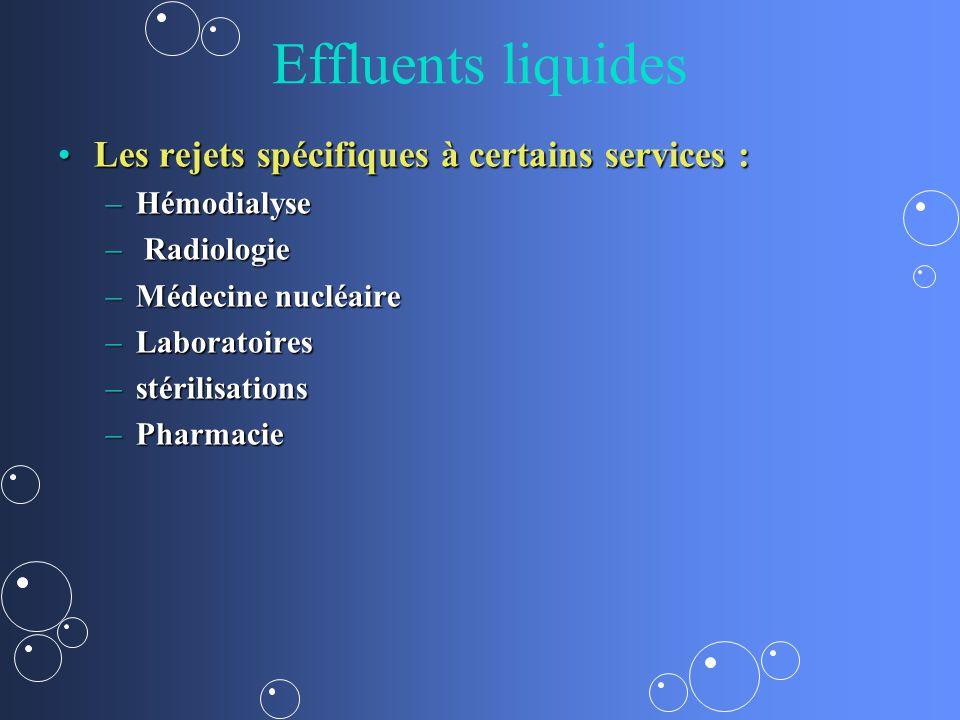 Effluents liquides Les rejets spécifiques à certains services :Les rejets spécifiques à certains services : –Hémodialyse – Radiologie –Médecine nucléa