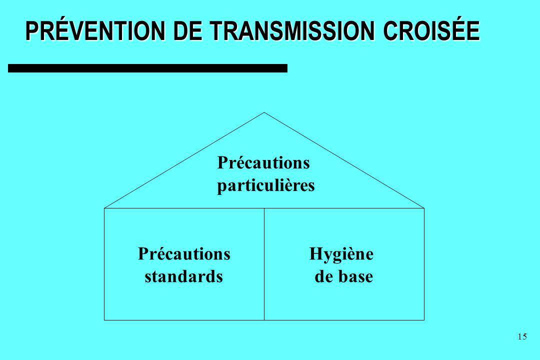 15 PRÉVENTION DE TRANSMISSION CROISÉE Hygiène de base Précautions standards Précautions particulières