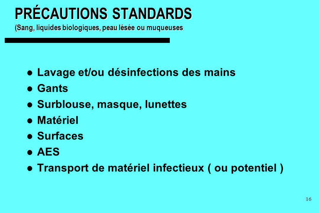 16 PRÉCAUTIONS STANDARDS (Sang, liquides biologiques, peau lésée ou muqueuses Lavage et/ou désinfections des mains Gants Surblouse, masque, lunettes M